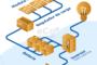 Elementos de una instalación de energía solar fotovoltaica